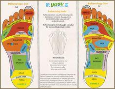 çinlilerin ayak masajı - Google'da Ara