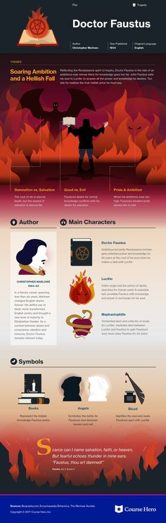 This @CourseHero infographic on Doctor Faustus is both visually stunning and informative!