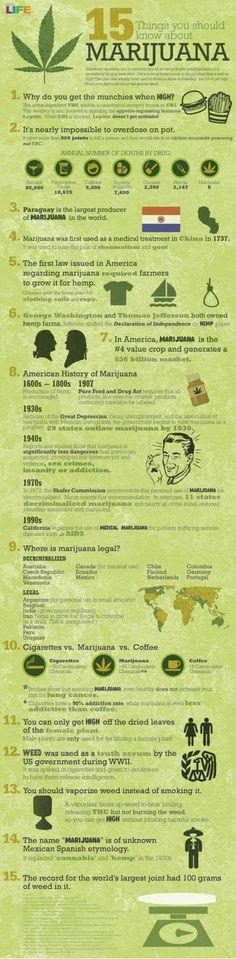 15 Benefits of Marijuana - http://www.anxietysocialnet.com/anxiety-and-medical-marijuana