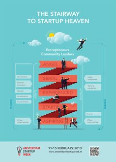 The Stairway to Startup Heaven
