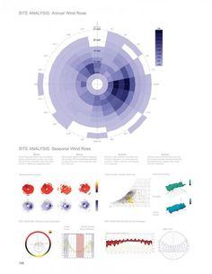 wind wheel diagram architecture - Google Search