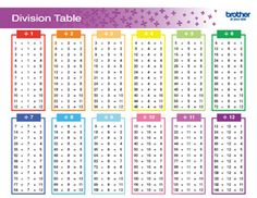 Printable division table chart fun things to do with - Table de division a imprimer ...