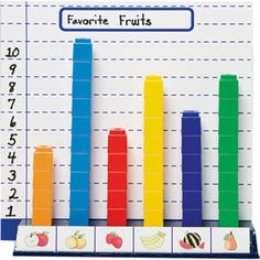 Manipulative graphing