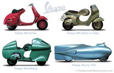 """By the early 1950s, Vespa was building several innovative racers, setting all kinds of records for their displacement classs. The Vespa """"Monthery"""" was a streamlined endurance/land-speed scooter that broke over seventeen world records including a 1-hour run with an average speed of 134km/h; a 100-mile run with an average speed of 129.7km/h; and a 1,000-mile run with an average speed of 124.3km/h!"""