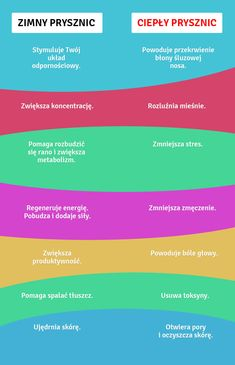 Somthing intresting in polish Health And Beauty, Health And Wellness, Health Fitness, Healthy Habits, Healthy Tips, Body Hacks, Simple Life Hacks, Body Treatments, Health Advice