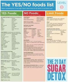Find The Best Diet Plan For Your Wedding - The Yes/No foods list to help you stay on track. - via The 21 Day Sugar Detox Find The Best Diet Plan For Your Wedding - The Yes/No foods list to help you stay on track. - via The 21 Day Sugar Detox Healthy Choices, Healthy Life, Healthy Living, Healthy Weight, Healthy Carbs, Healthy Food, Healthy Meals, Healthy Recipes, Eating Healthy