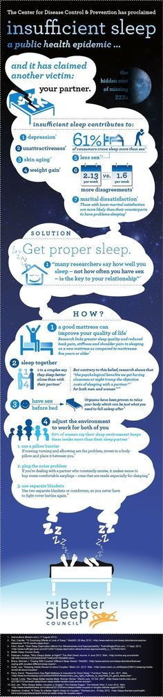 How #Insufficient #Sleep Can Wreck Your Relationship (Infographic) There are too many people having problems to sleep no matter how hard they try, it is not a disease rather some bad habits you engage yourself in which caused sleep problems.  I have listed out some issues which you may want to wipe out completely in case you're experiencing sleep apnea problems