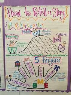 This year I decided to combine the retelling roller coaster with the 5 finger retelling rules, because they go hand in hand. Now the kiddos know to use their fingers and when they get to their ring finger they know to do the roller coaster and remember details from the beginning, middle and end of the story.