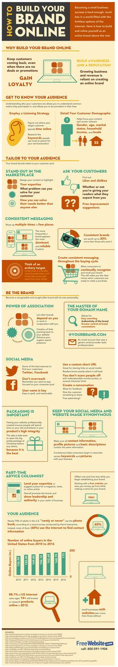 Infographic - How to build your brand online