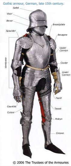 Excellent discussion of 15th century armour.