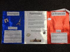 Pourquoi apprendre le français? This first project for my French I students has them to discuss their reasons for taking French and create SMART goals. The blog post contains the instructions and rubric as well as other student examples