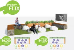 Our first 5 'off-the-shelf' ee'kos Parklets. The 'Street Flix' ee'kos parklet aims to assist stakeholders in stimulating a night-time economy for surrounding complementary businesses such as bookstores, video / film stores, cafes and restaurants. This potentially increases the amount of time people are in the area which increases passive 'eyes-on-the-street' surveillance, and gives cafes, bookstores and restaurants incentive to stay open for longer.