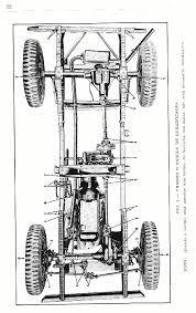 willys jeep blueprint