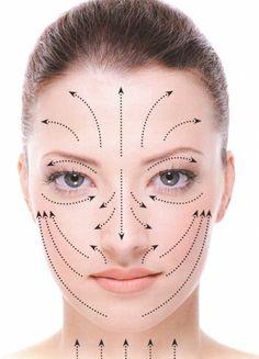 Уставшая кожа лица говорит о возможных переутомлениях, стрессах, недосыпаниях или недомоганиях.