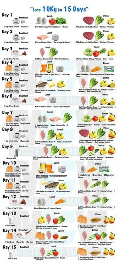 Wonderful Healthy Living And The Diet Tips Ideas. Ingenious Healthy Living And The Diet Tips Ideas. Menu 1200 Calories, 1200 Calorie Diet, Diet Recipes, Healthy Recipes, Weight Loss Challenge, Diet Challenge, Health Diet, Health Fitness, Healthy Weight