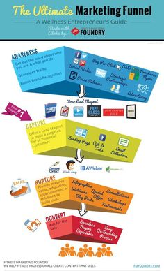 Marketing Funnels Learn how to build a Marketing Funnel for any Business. Visit the website to more about building Marketing Funnel.Learn how to build a Marketing Funnel for any Business. Visit the website to more about building Marketing Funnel. Inbound Marketing, Marketing Digital, Marketing Na Internet, Marketing Services, Marketing Online, Marketing Plan, Sales And Marketing, Business Marketing, Content Marketing