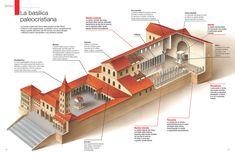 Principali componenti della basilica paleocristiana.