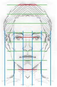 Check out his video of a drawing of the proportions of the head!
