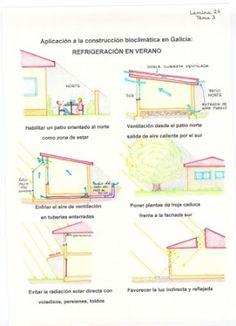 Resultado de imagem para BIOCONSTRUCCION ARTE CURSO