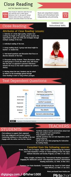 Engage ny lots of lesson plans assessments and great ideas for just used piktochart to make an infographic about the close reading of text for upcoming blog fandeluxe Choice Image