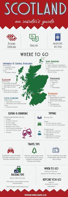 Insider's Guide to Scotland - Travel ideas - Consejos para Viajes Scotland Road Trip, Scotland Vacation, Scotland Travel Guide, Oh The Places You'll Go, Places To Travel, Outlander, Excursion, Glasgow, Edinburgh