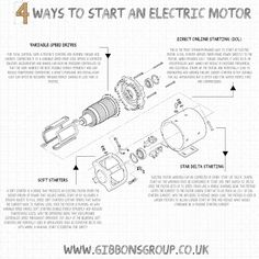 From soft starters to DOL, we reveal 4 common electric motor starting methods: http://ow.ly/RrXzl