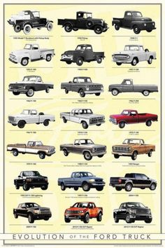 the evolution of cars essay