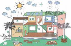 """O Conselho Internacional da Construção (CIB) aponta que o setor de construção é o que mais consome recursos naturais. Para minimizar os impactos ambientais surge então o conceito de construção sustentável, onde se busca técnicas que garantem maior eficiência e responsabilidade do início ao fim da obra. A primeira coisa a se observar é a posição dos ambientes, cada cômodo tem um local ideal para ser construído, de acordo com o clima local. """"A disposição dos ambientes em uma residência pode…"""