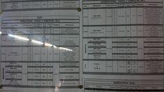 Impressos em A4 afixados em um painél de avisos no ultimo andar da FAU pelos funcionários da faculdade. Tratam dos horários em que as disciplinas são ministradas e portanto se endereçam  majoritariamente a alunos que ainda não estão acostumados com os horários das aulas.