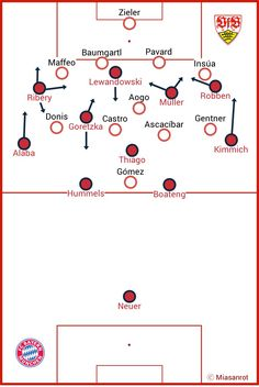 VfB Stuttgart vs. FC Bayern München Football Formations, Lewandowski, Map, Mathematical Analysis, Fc Bayern Munich, Location Map, Maps