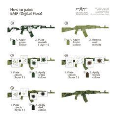 How to paint EMP (Russian Digital Flora)