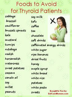 List of Foods to Avoid for Thyroid Patients