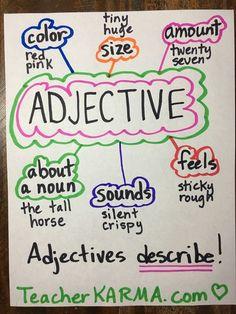 Adjective anchor chart Adjective Anchor Chart, Grammar Anchor Charts, Sentence Anchor Chart, Writing Anchor Charts, Poetry Anchor Chart, Adjectives Activities, Grammar Activities, Teaching Grammar, Teaching Writing