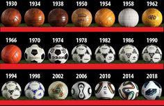 De Todo: El balón.