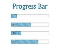 CSS3 Progress Bar with jQuery