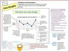Line Graphs...explained
