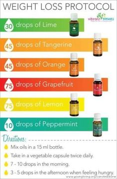 Young Living Essential Oils: Weight Loss by JBliss