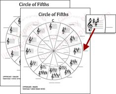 Printable Circle of 5ths Handout, Study Sheet for Music