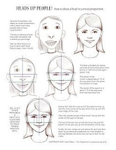 Julie Olson Books - Author/Illustrator: How to draw a face/head - Portraits & Self-Portrait Art Lesson Idea & Drawing Tips