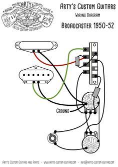 Neck Humbucker 5-Way