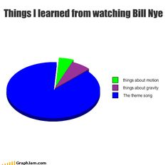 Bahahahaha we watched Bill Nye all the time and every person in my class could sing every word to the theme song! :)