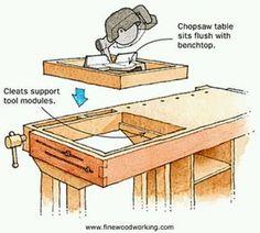 Garage Idea: Workbench Tool Inset
