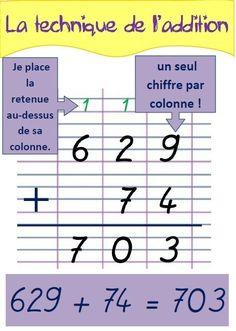 Affiches à télécharger: Addition, soustraction, multiplication, division.