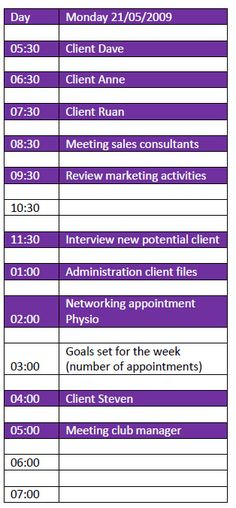 Trifocus Appointments, Entrepreneur, Management, Marketing, Day, Fitness