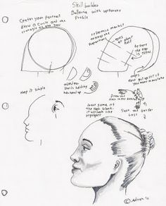 Adron's Art Lesson Plans: How to Draw a Woman's Face Profile.