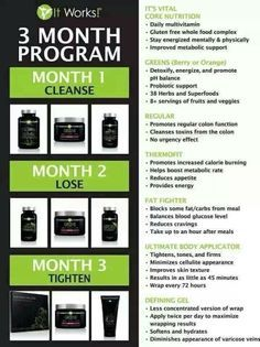 She just completed the 90-day challenge using the It Works Skinny ...