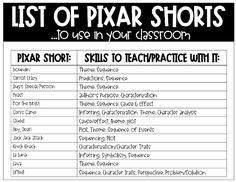 Teaching ideas 426856870933153140 - Adventures of Ms. Smith: AMAZING Ways to Use Pixar Shorts in the Classroom Source by Reading Strategies, Reading Skills, Teaching Reading, Reading Comprehension, Reading Response, Teaching Plot, Teaching Literature, Guided Reading Groups, Comprehension Strategies
