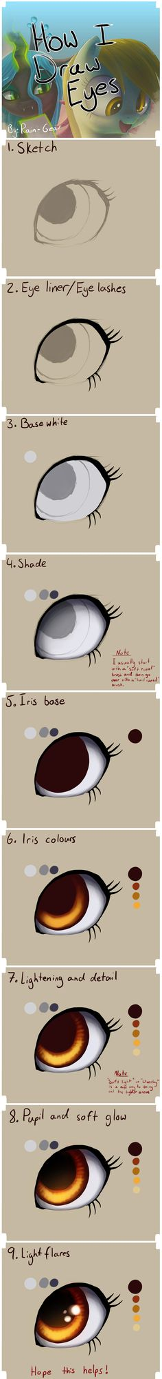 How I Draw: Eyes by Rain-Gear