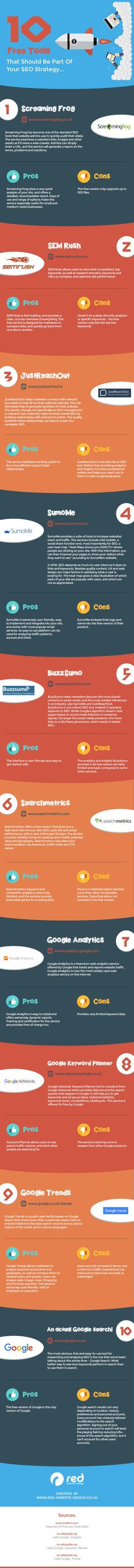 10 free tools that should be part of your digtal marketing strategy infographi - SEO Website Analysis - Plan for your SEO and track your keywords rank. - 10 free tools that should be part of your digtal marketing strategy infographic