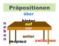 German vocabulary - Prepositions